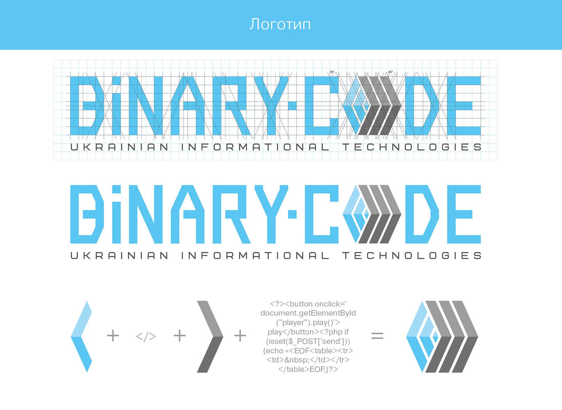 Разработка дизайна шрифта от Fantastic Imago брендиногове рекламное агентство